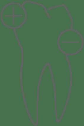 Funktionsdiagnostik
